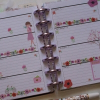 Mini Happy Planner Weekly Spread | April 1-7